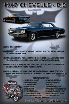 1967 Chevelle RS- Batman themed show board