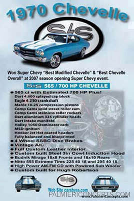 1970 Chevelle car display board image