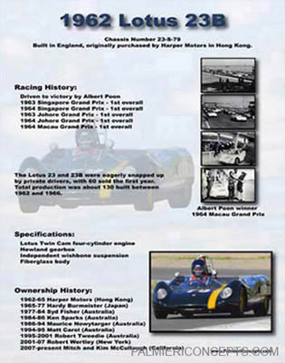 1962 Lotus 23B car showboard image